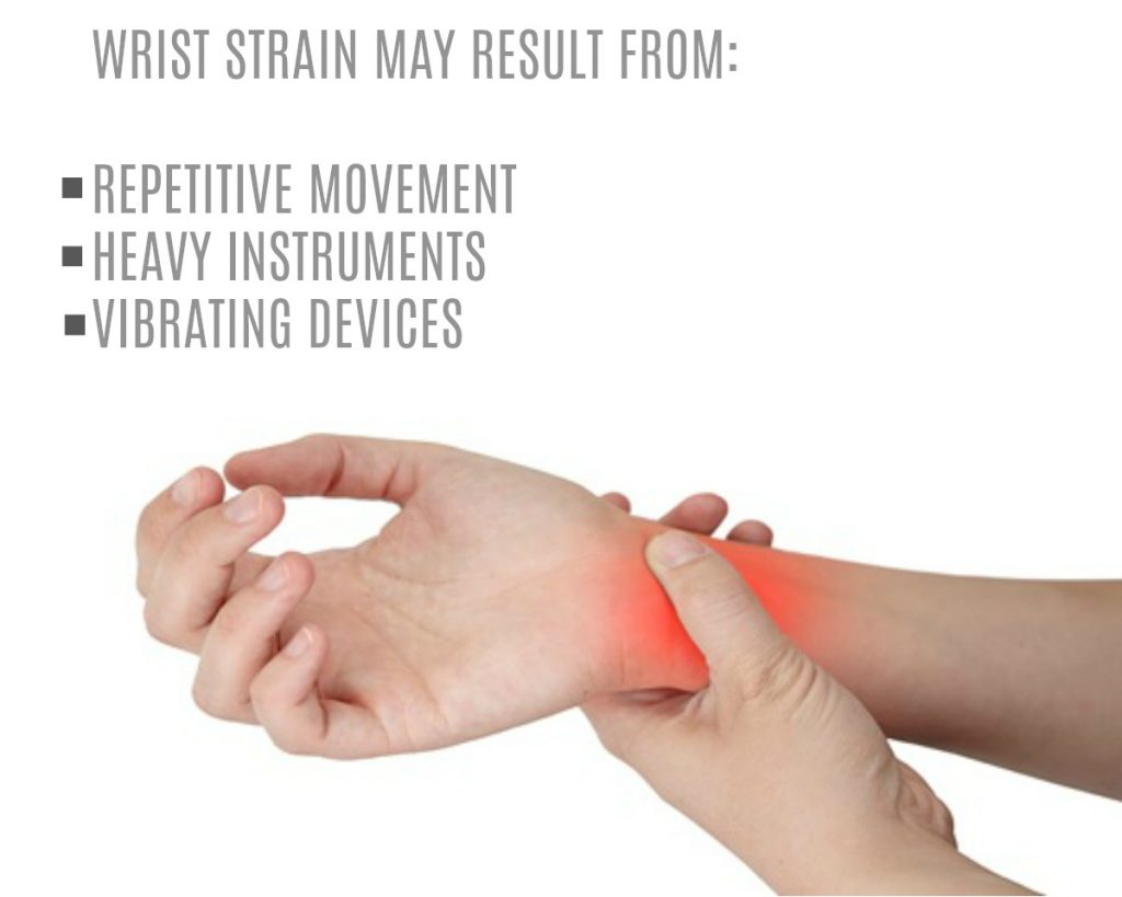 Hair transplant stress injuries can affect the wrist